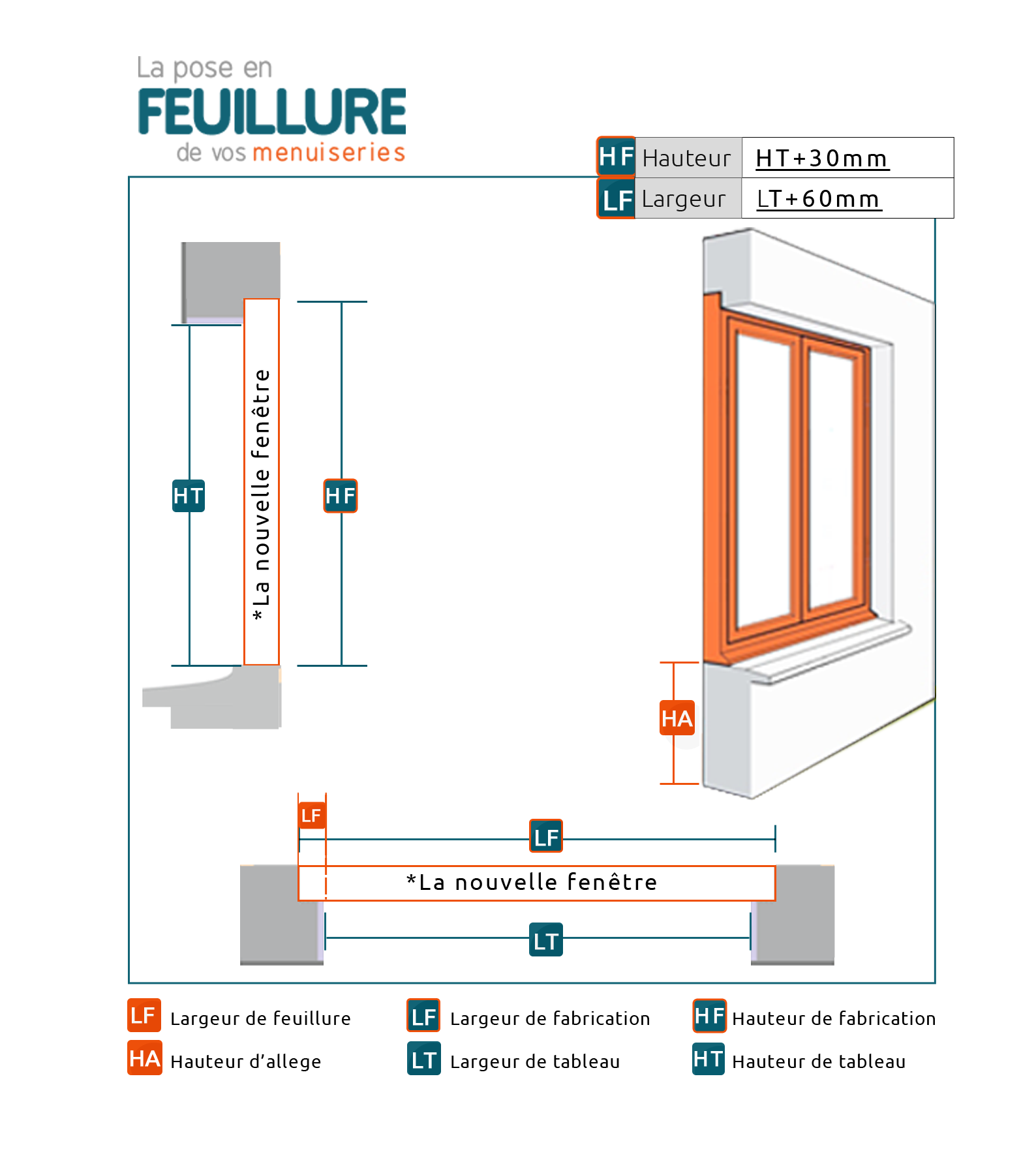 pose fenetre pvc en feuillure conception et de la fentre